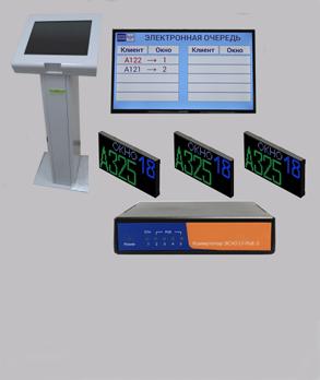 Оборудование электронных очередей